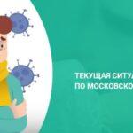 Коронавирус Подмосковье статистика