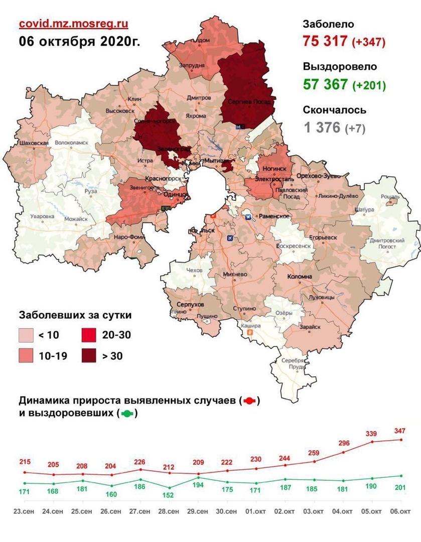 347 новых случаев! Карта по коронавирусу в Подмосковье на 6 октября